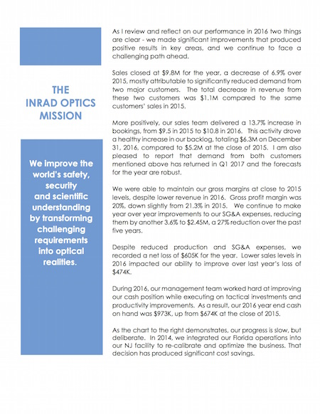 Inrad Optics President's Letter